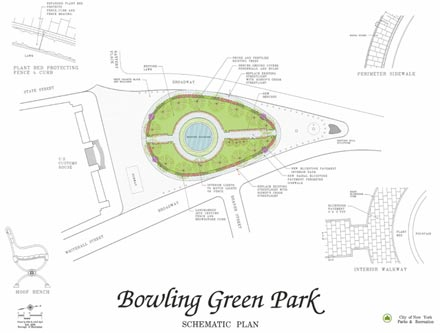 Bowling Green schematic