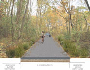 A proposed section view of the Putnam Rail Trail Type 2