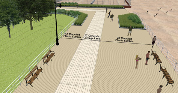 Rendering of new boardwalk showing a concrete carriage lane